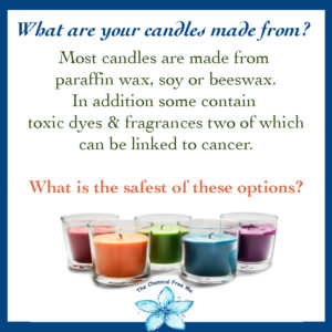 Toxins From Candles
